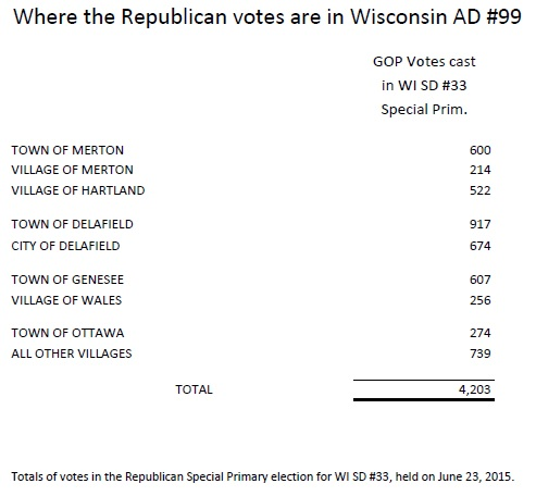 Projected location of GOP Primary votes in AD 99
