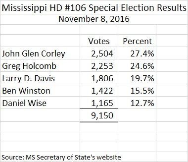 hd-106-special-election-results