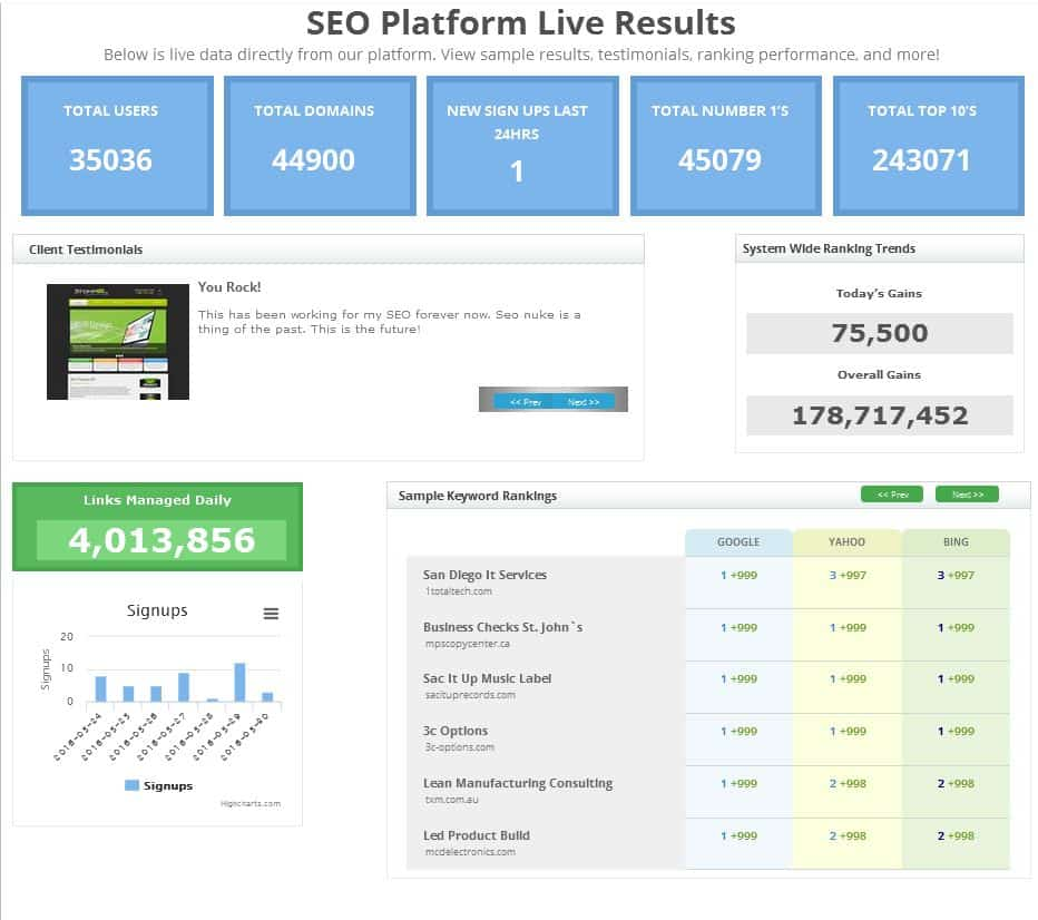 SEO-Results-Page
