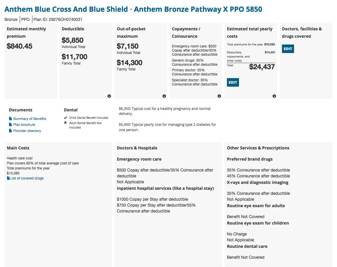 Bronze Ohio PPO Plan