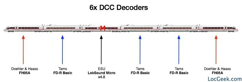 Minitrix 12793 - DB ICE 3 DCC conversion decoders from Doehler Haass, Tams Elektronik, ESU