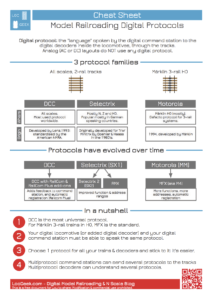 Digital Model Railroading protocols