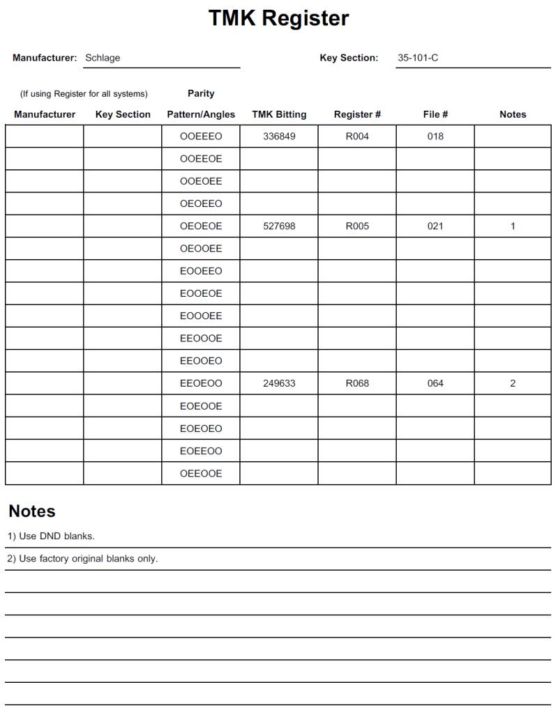Using TMK Registers - Locksmith Reference