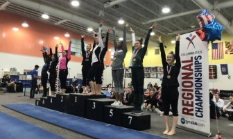 APEX Gymnastics