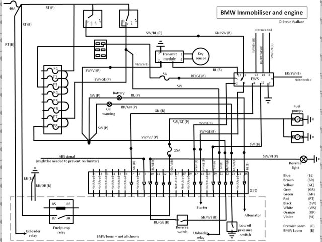 Unusual 98 E36 Wiring Diagram Pictures Inspiration - Everything You ...