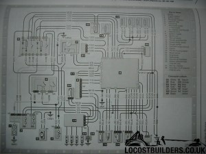 Free Download Peugeot Ecu Wiring Diagram