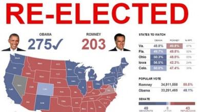 Obama (2013-2017), dit zijn voorlopige resultaten