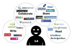 Social-Media-Marketing-2012