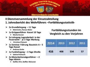 Ausbildungsstatistik 2014