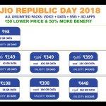 Jio announced Republic Day Offers – 2018