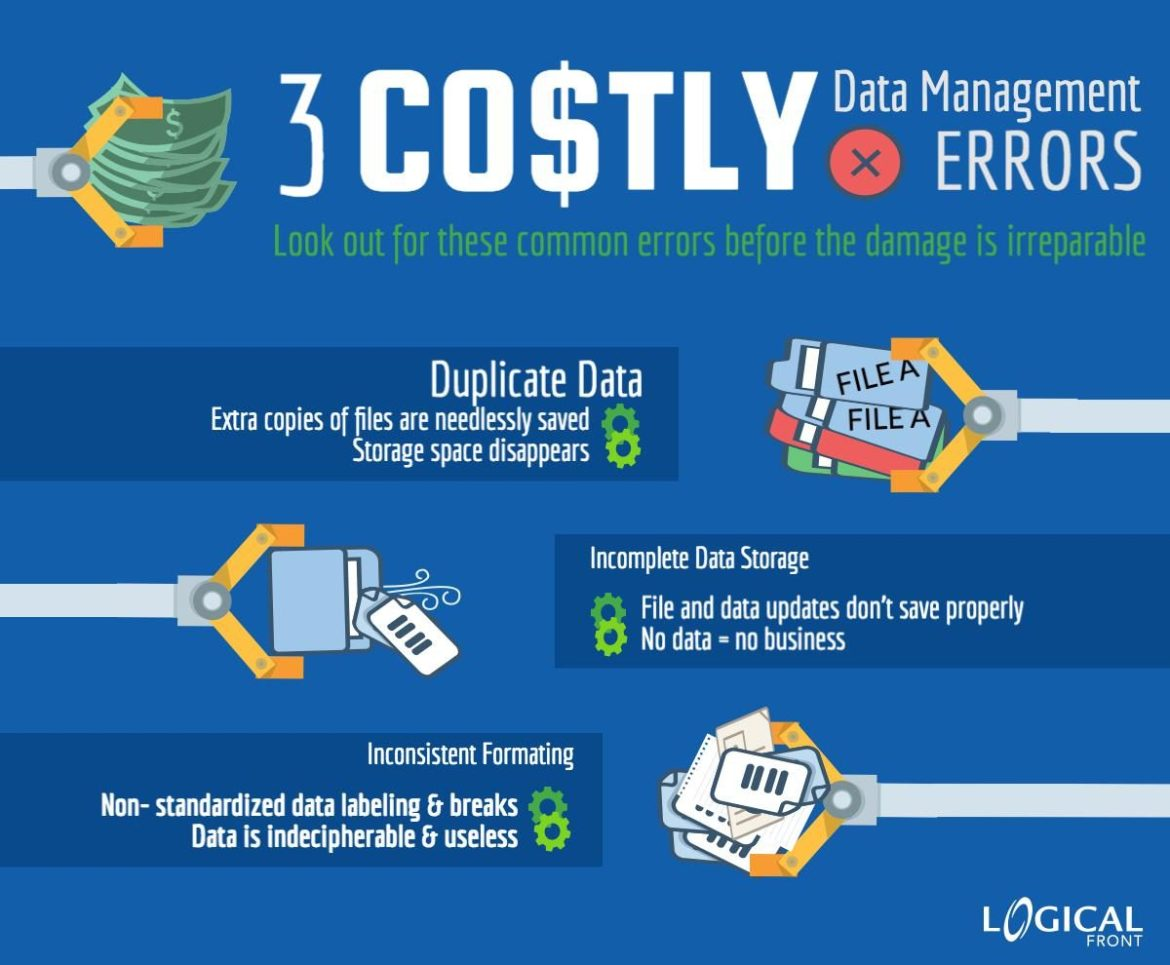 Data Management Platform (DMP) infographic detailing 3 costly errors you can have on your platform: duplicate data, incomplete data storage, and inconsistent formatting.
