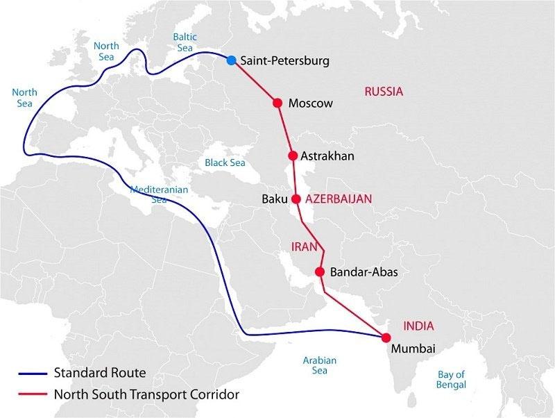 """Međunarodni transportni """"Koridor sjever-jug"""""""
