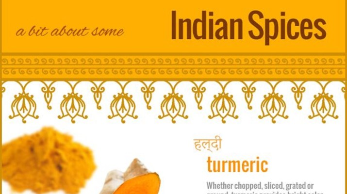 Indian-Spices-Infographic
