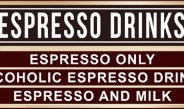 Make Lattes at Home – Espresso Drink Recipes [infographic]