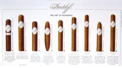 Davidoff cigars