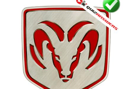Automobile Car Brand Logo Guess Archidev