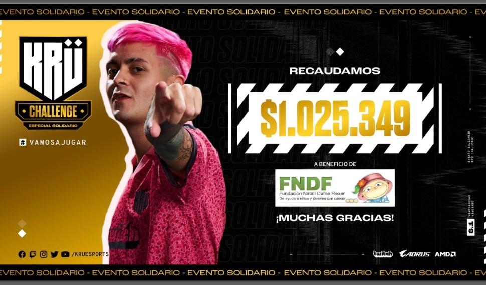 El KRÜ Challenge Especial Solidario recaudó más de $1 millón