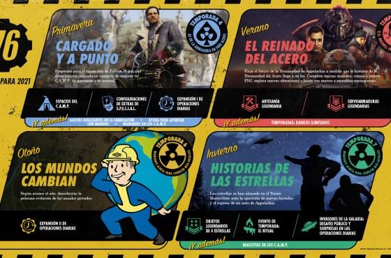 Ya hay agenda de contenidos de Fallout 76 para 2021