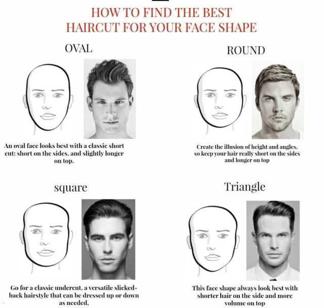 how to choose the best hairstyle for your face shape