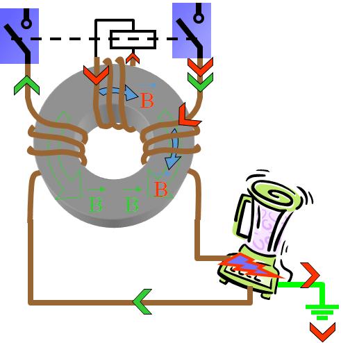 La protection différentielle (DDR)