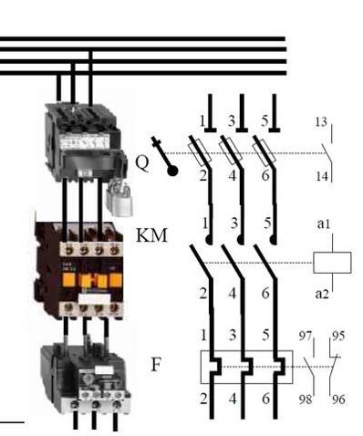 Schéma type départ moteur