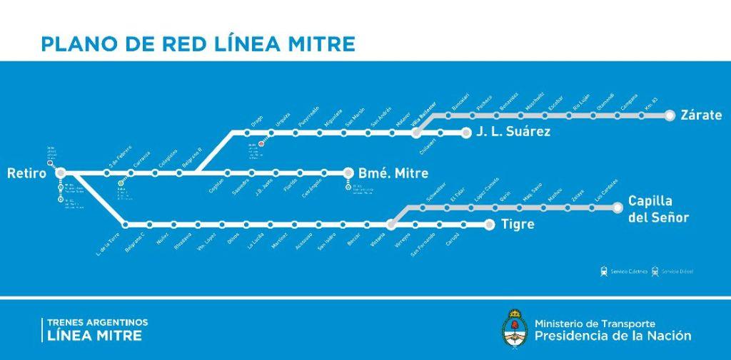 Recorrido Tren Mitre