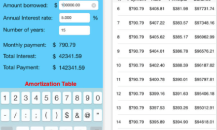 Personal & Business Loan Calculator for PC, Android & iPhone
