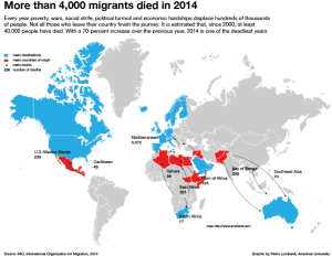 1 - 2014 deaths, routes and role of countries-world map