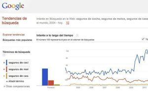 Herramienta de Google Trends