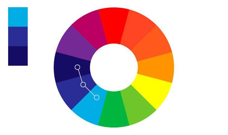 Teoría de los colores - Los colores análogos