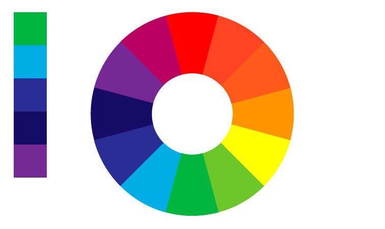 Teoría de los colores - Los colores fríos