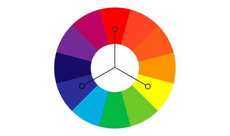 Teoría de los colores - Los colores primarios