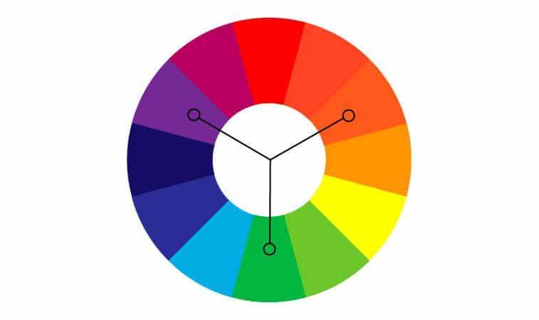 Teoría de los colores - Los colores secundarios