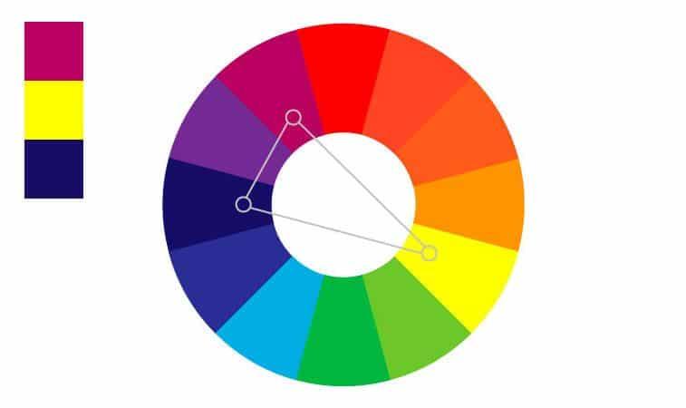 Teoría de los colores - Complementarios divididos