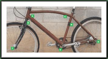ugly your bike