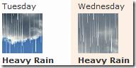 Heavy rain symbols with winter weather coming