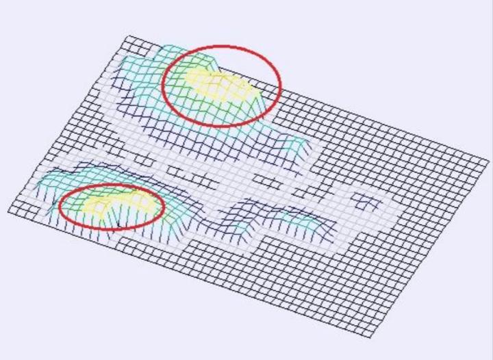 Pressure heat map