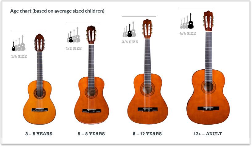 Beginners Guitar Beginner Guitar Songs-guitar lessons