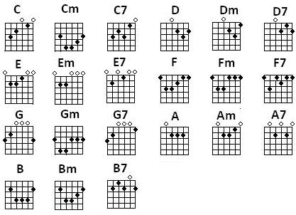 Accordchords Justall