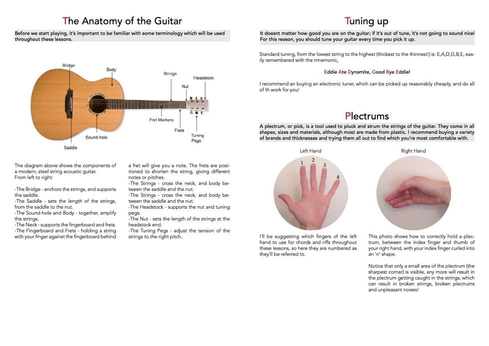 Guitar Lessons Week 1
