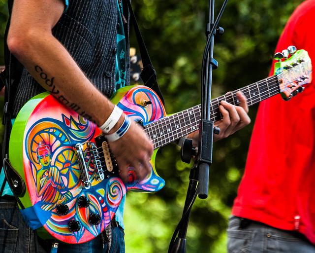 Beginner Guitar Lessons in London | Beginner Guitar Lessons London |Beginner's Guitar course London