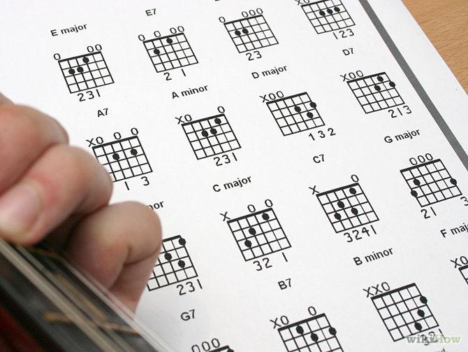 Guitar Chords | Guitar Tabs | Guitar Boogie | Guitar Lessons For Beginners