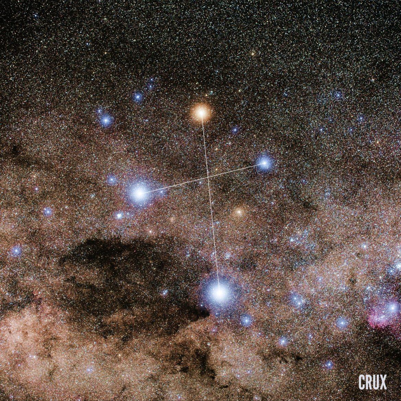 La constellation de la croix