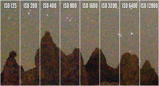 rx-100-iii-iso-invariance