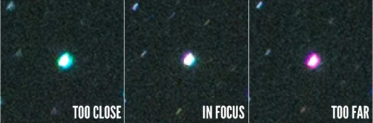 spherochromatism-focus-indication