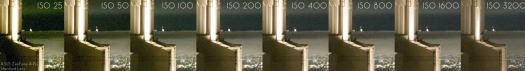 ASUS ZenFone 4 Pro ISO Invariance Test (Standard Lens)