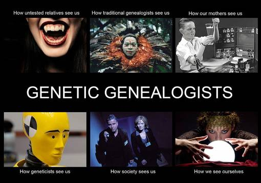 Genealogy Genetic - How we see ourselves
