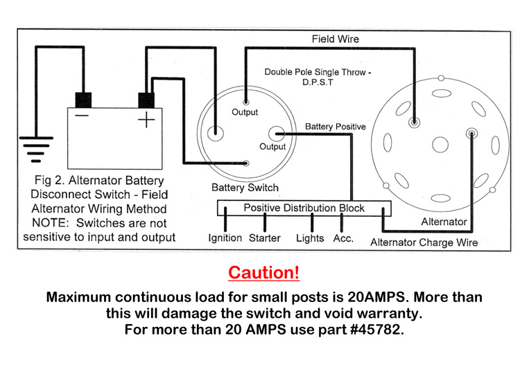 quick car wiring wiring diagram rh cleanprosperity co quickcar gauge panel wiring diagram Race Car Gauge Panels
