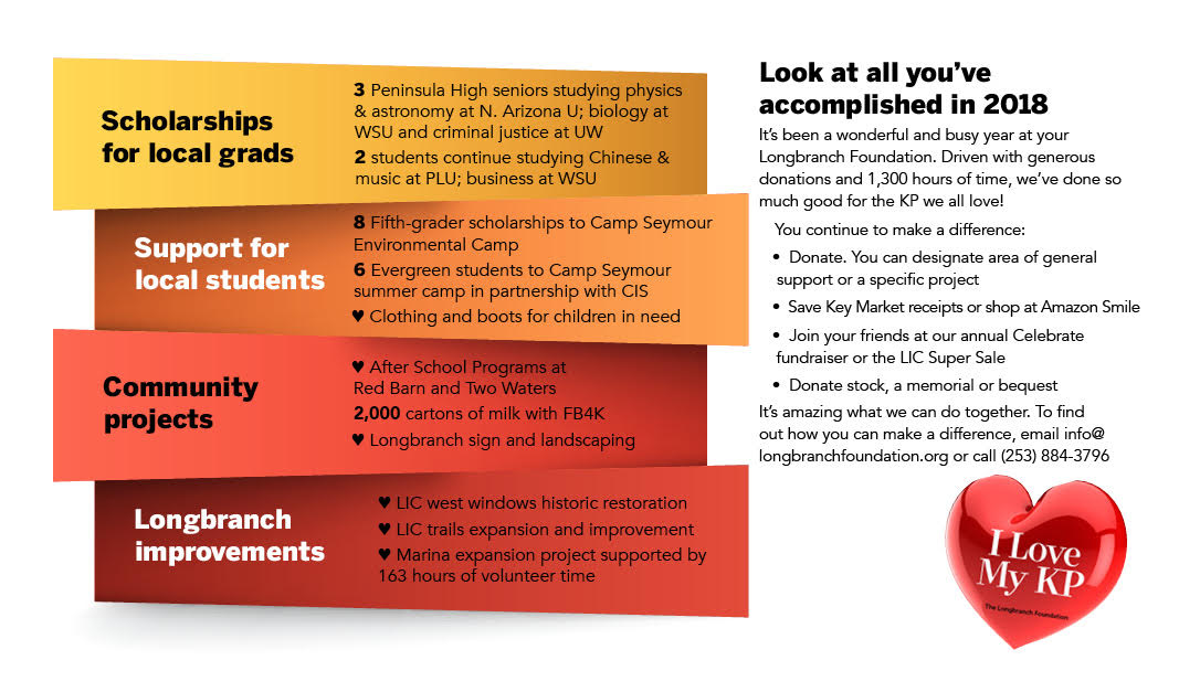 Longbranch Foundation Annual Summary: Look at all you've accomplished in 2018