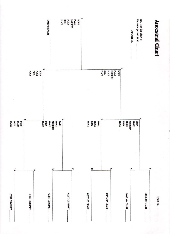 Ancestral Chart Worksheets